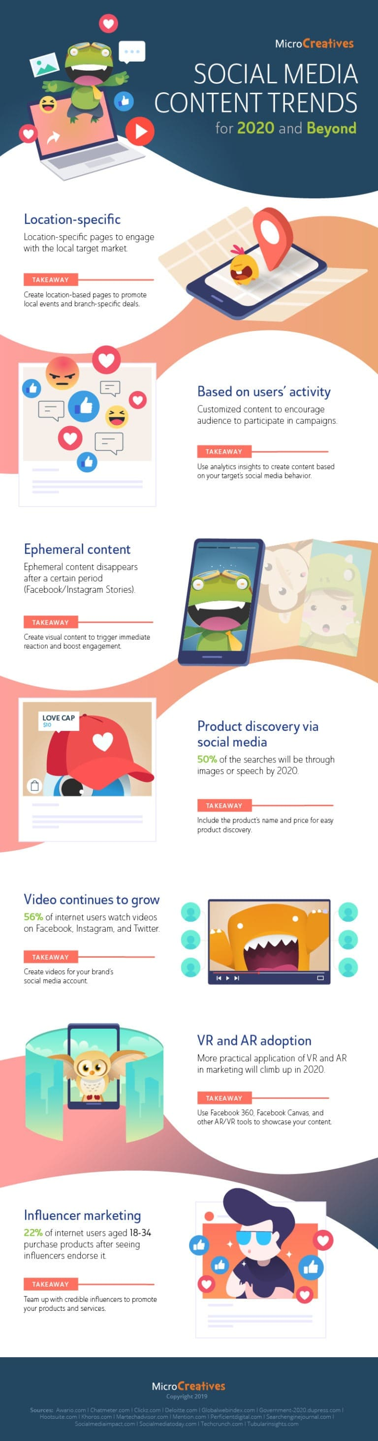contenuti social media tendenze 2020 infografica