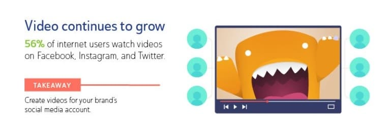 video sui social media