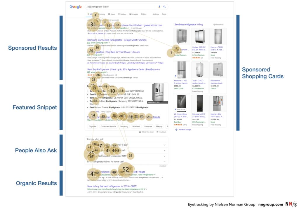 elementi visivi serp google