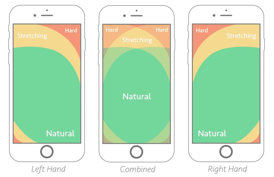 thumb friendly design