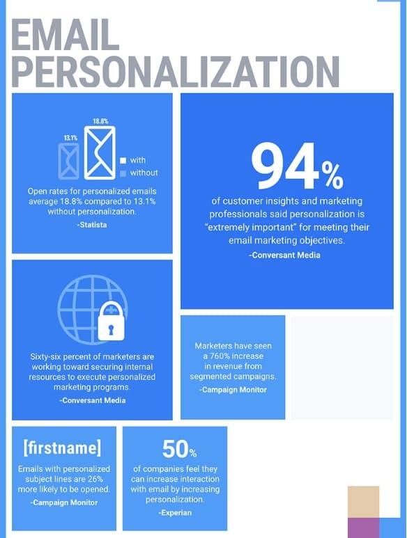 personalizzazione email statistiche