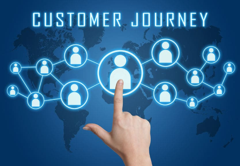 Customer Journey e SEO: come ottimizzare il funnel di conversione